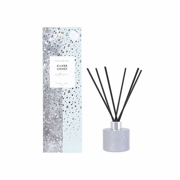 MINISO - Galaxy Series- Limited Edition Koku Şişesi 100ml (Silver Comet)